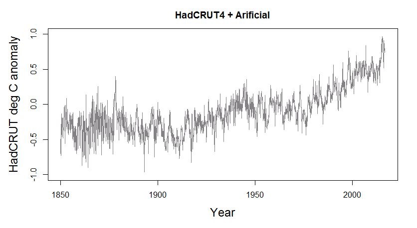 12-8-HadCRUT-Artificial